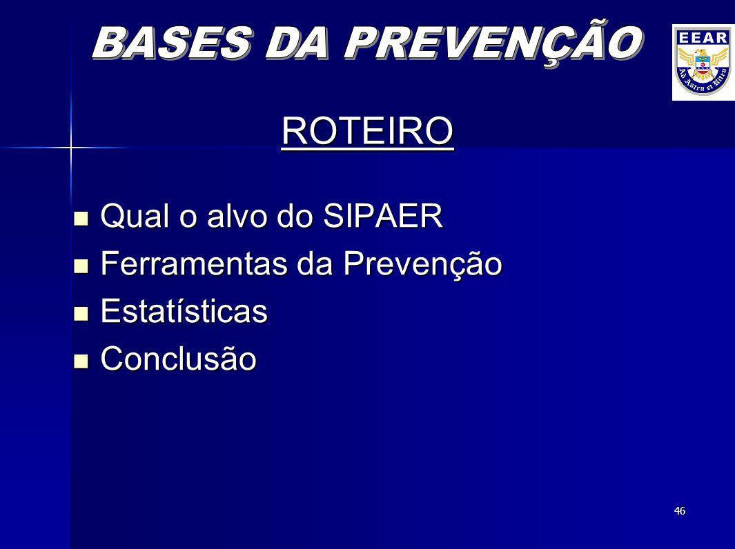 ROTEIRO BASES DA PREVENÇÃO Qual o alvo do SIPAER