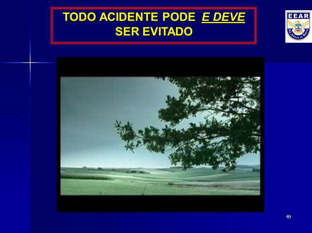TODO ACIDENTE PODE E DEVE SER EVITADO