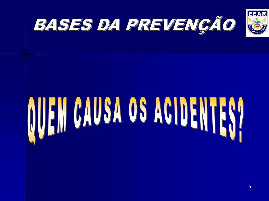 QUEM CAUSA OS ACIDENTES