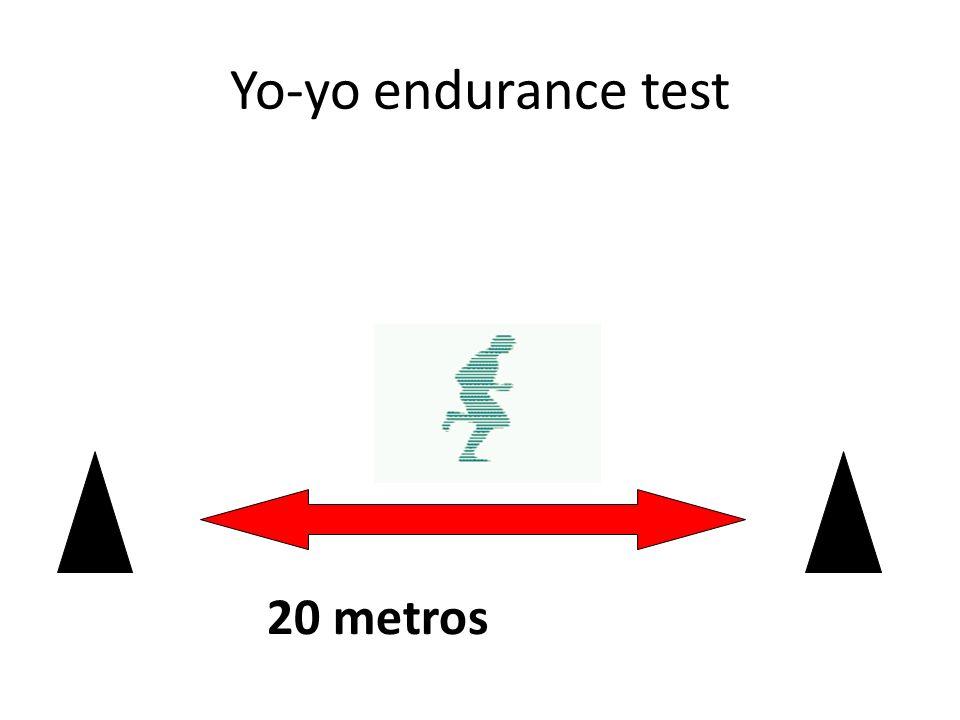 Yo-yo endurance test 20 metros