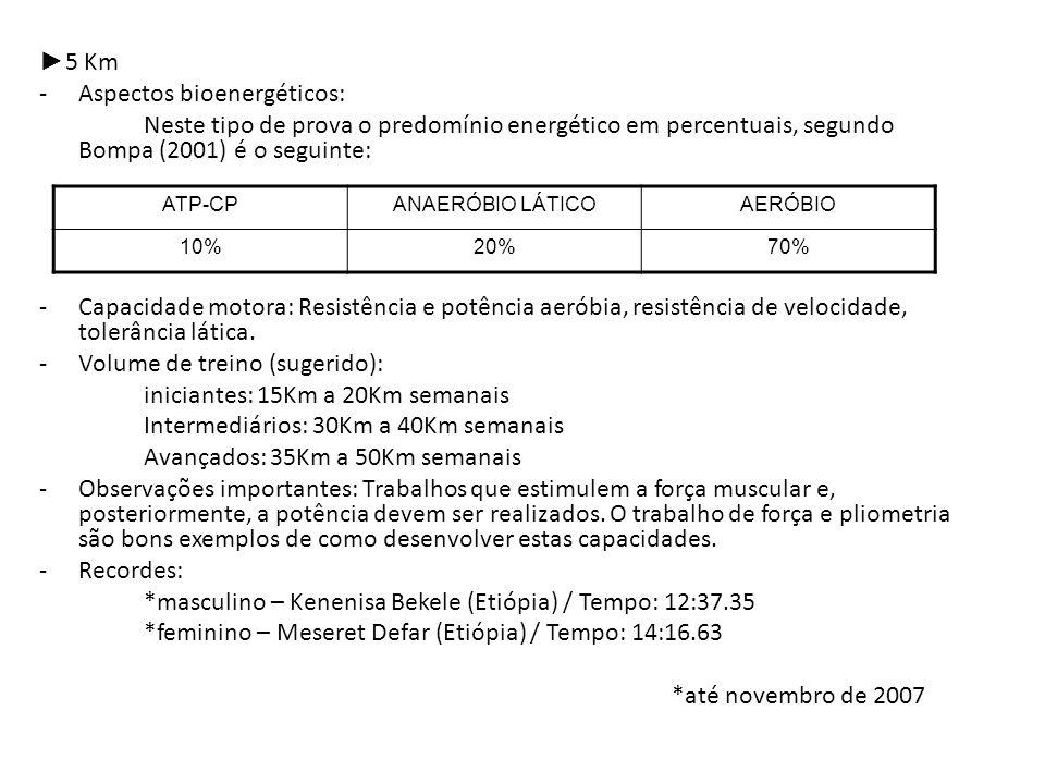 Aspectos bioenergéticos: