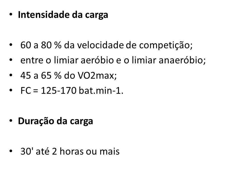 Intensidade da carga 60 a 80 % da velocidade de competição; entre o limiar aeróbio e o limiar anaeróbio;