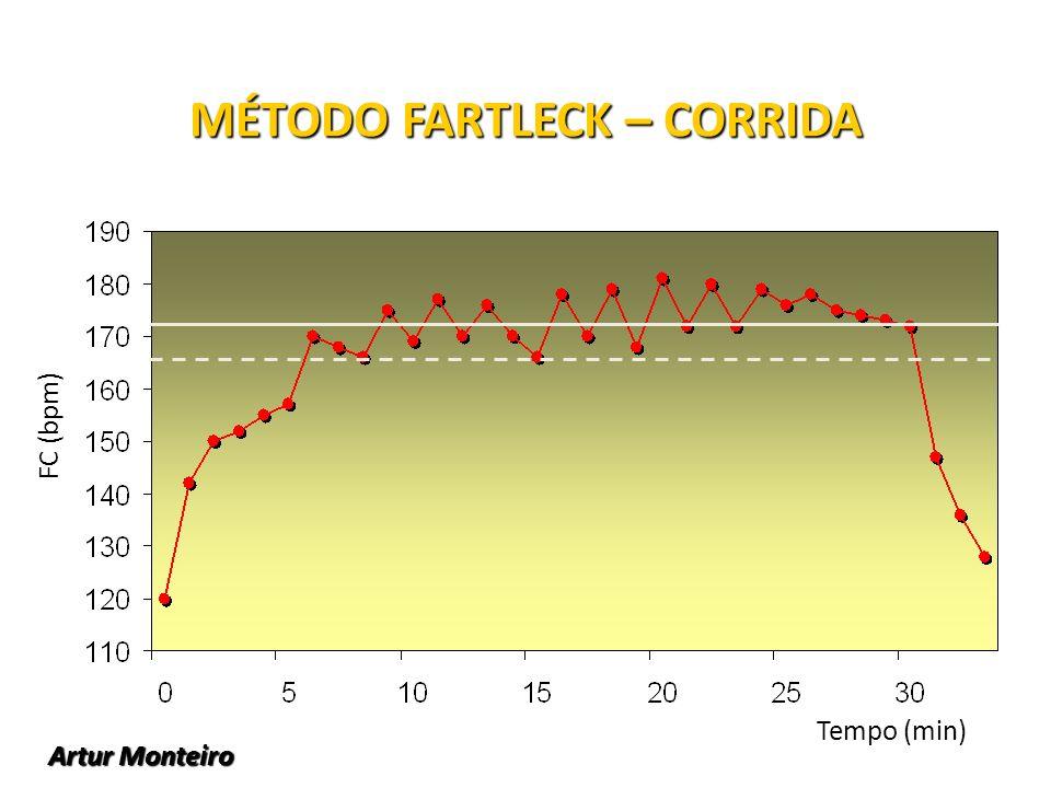 MÉTODO FARTLECK – CORRIDA