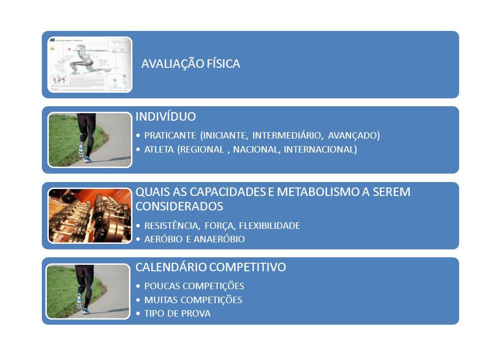 AVALIAÇÃO FÍSICA INDIVÍDUO. PRATICANTE (INICIANTE, INTERMEDIÁRIO, AVANÇADO) ATLETA (REGIONAL , NACIONAL, INTERNACIONAL)
