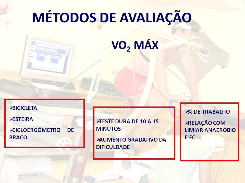 MÉTODOS DE AVALIAÇÃO VO2 MÁX BICICLETA ESTEIRA % DE TRABALHO