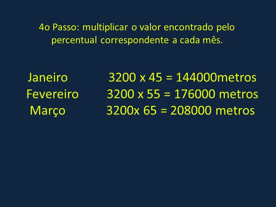 Janeiro 3200 x 45 = 144000metros Fevereiro 3200 x 55 = 176000 metros