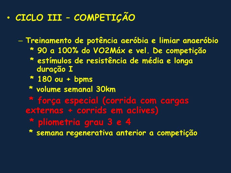 CICLO III – COMPETIÇÃO * pliometria grau 3 e 4