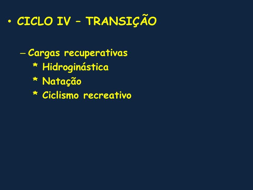 CICLO IV – TRANSIÇÃO Cargas recuperativas * Hidroginástica * Natação