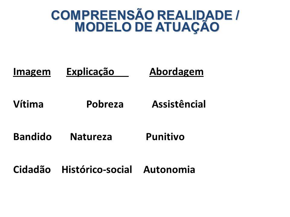 COMPREENSÃO REALIDADE /