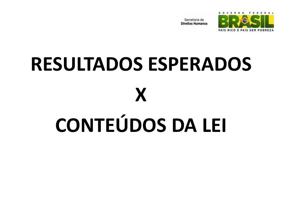RESULTADOS ESPERADOS X CONTEÚDOS DA LEI