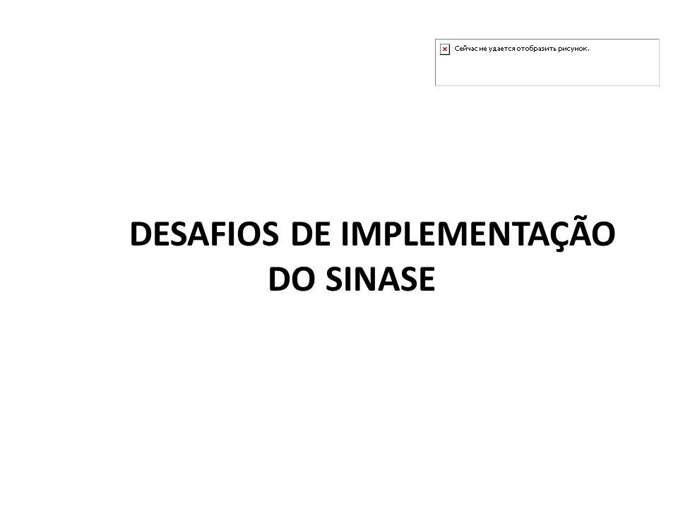DESAFIOS DE IMPLEMENTAÇÃO DO SINASE