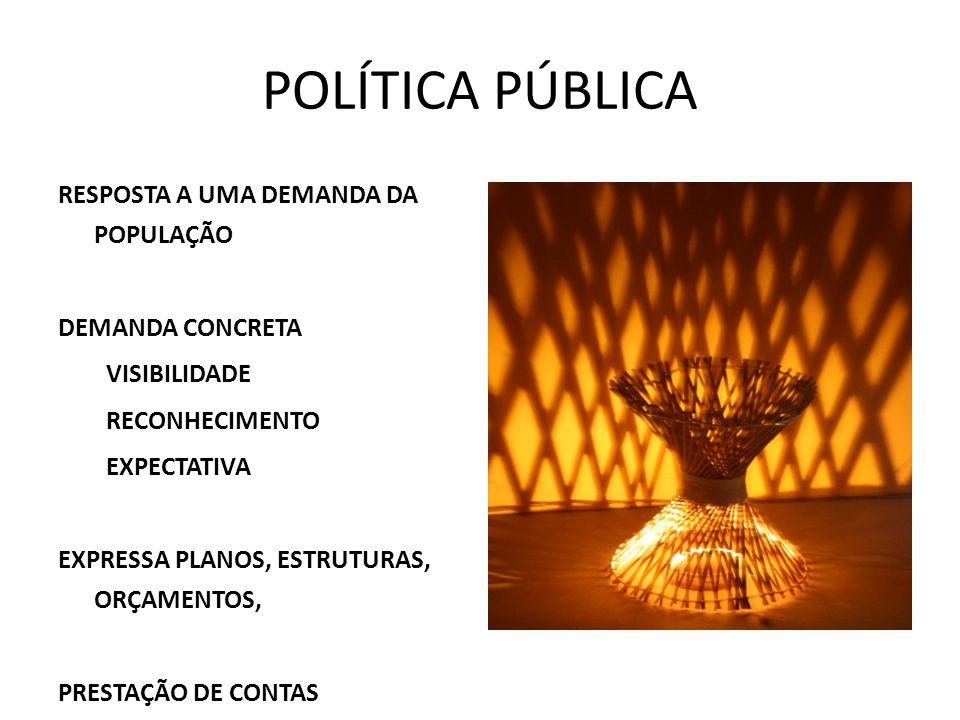 POLÍTICA PÚBLICA RESPOSTA A UMA DEMANDA DA POPULAÇÃO DEMANDA CONCRETA