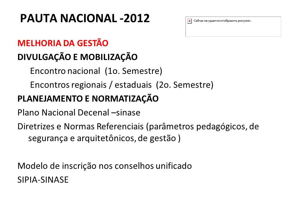PAUTA NACIONAL -2012