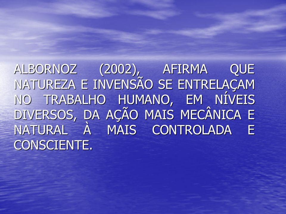 ALBORNOZ (2002), AFIRMA QUE NATUREZA E INVENSÃO SE ENTRELAÇAM NO TRABALHO HUMANO, EM NÍVEIS DIVERSOS, DA AÇÃO MAIS MECÂNICA E NATURAL À MAIS CONTROLADA E CONSCIENTE.