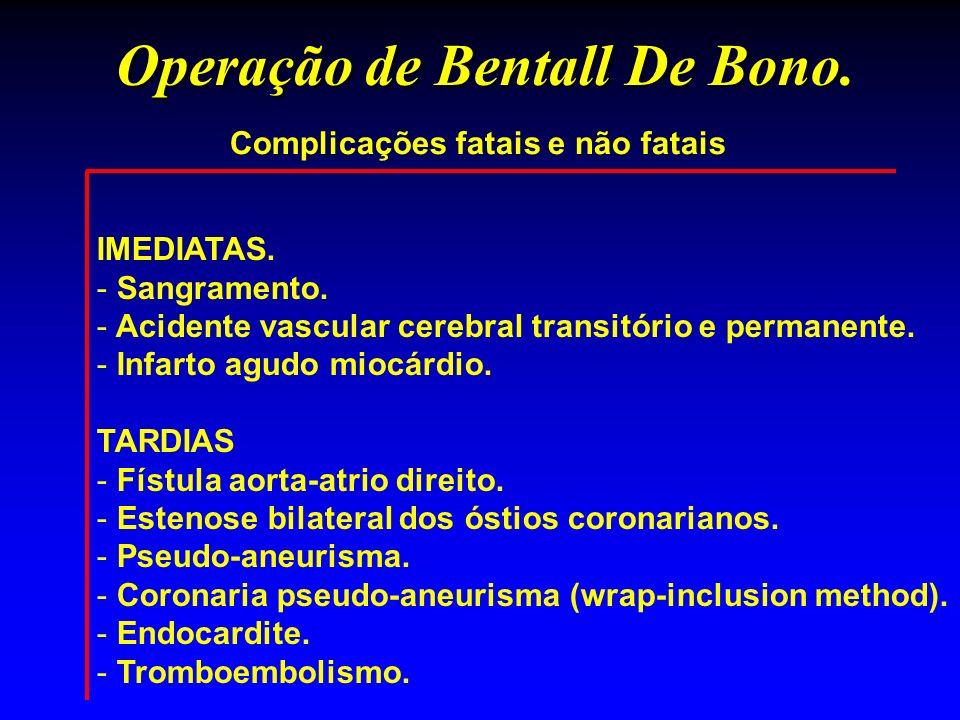 Operação de Bentall De Bono. Complicações fatais e não fatais