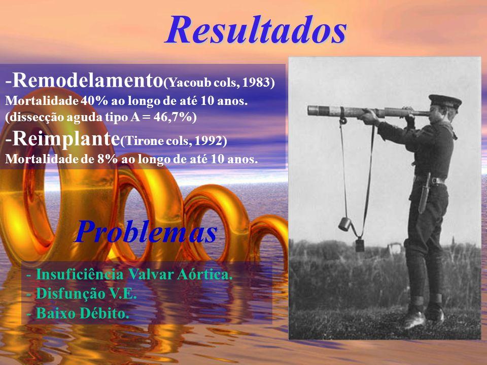 Resultados Problemas Remodelamento(Yacoub cols, 1983)
