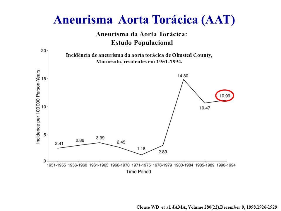 Aneurisma Aorta Torácica (AAT)