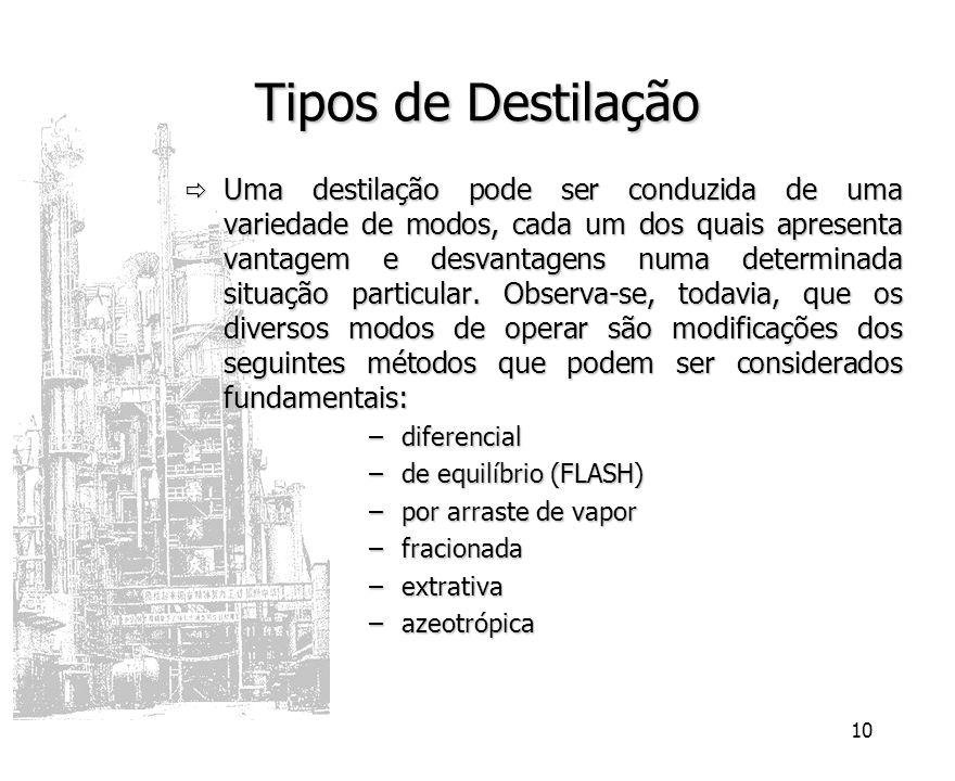 Tipos de Destilação