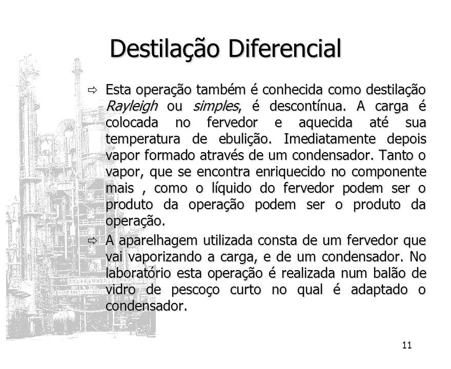 Destilação Diferencial