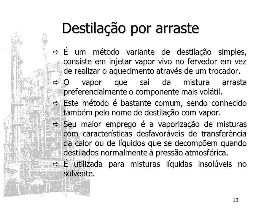Destilação por arraste