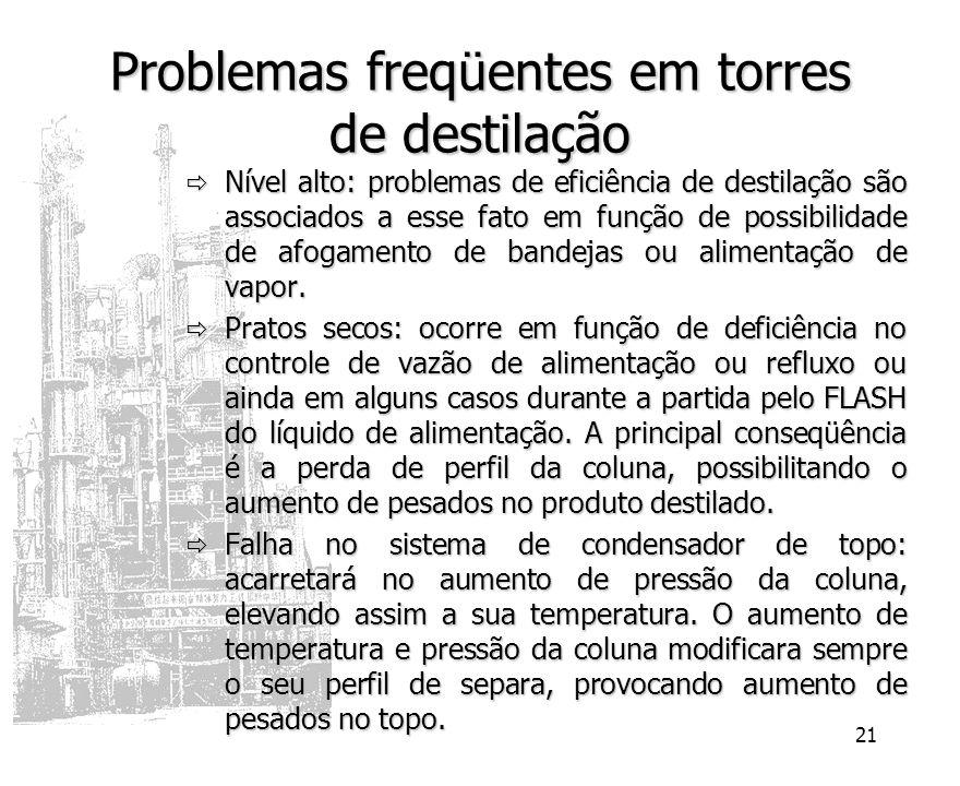 Problemas freqüentes em torres de destilação