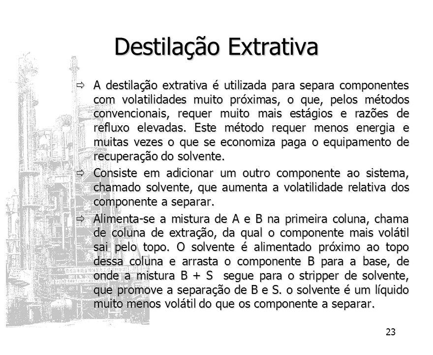 Destilação Extrativa