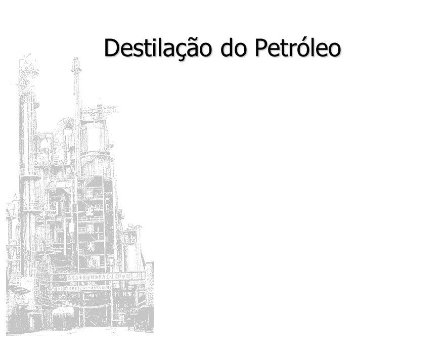 Destilação do Petróleo