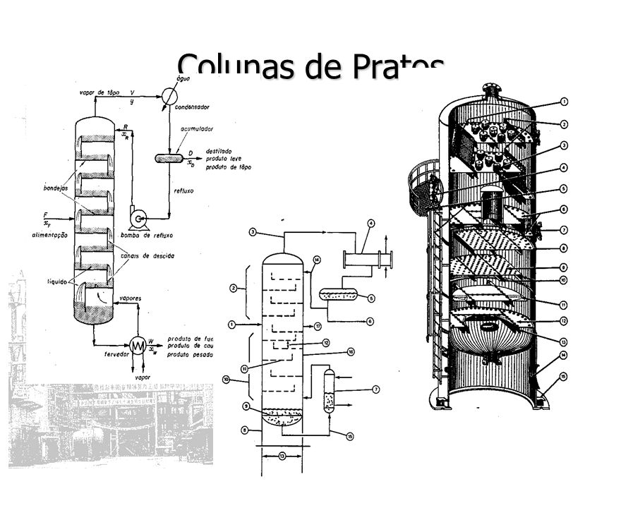 Colunas de Pratos