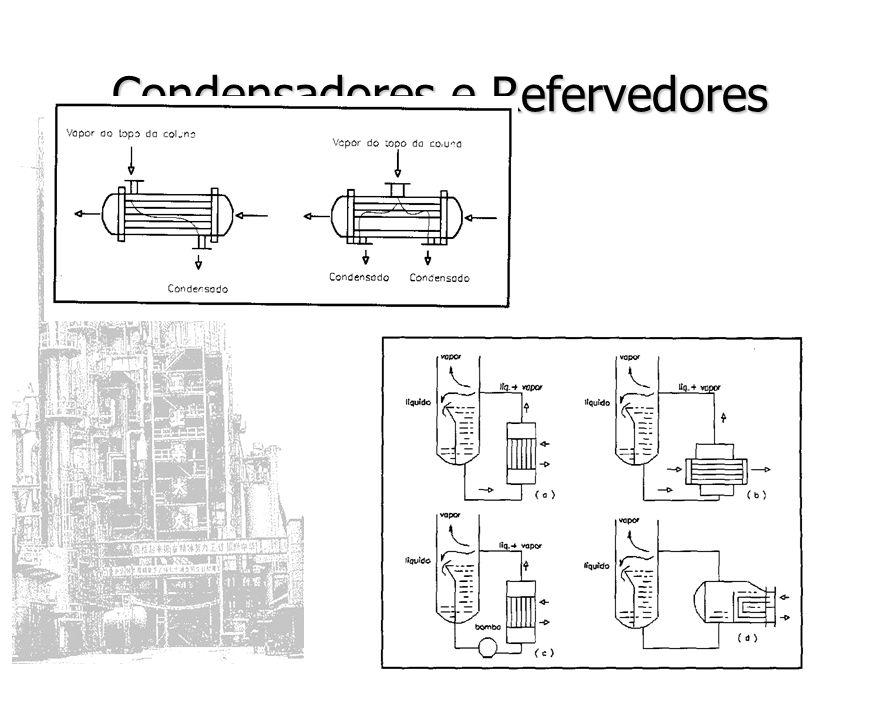 Condensadores e Refervedores