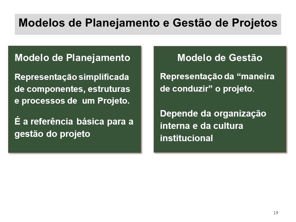 Modelos de Planejamento e Gestão de Projetos