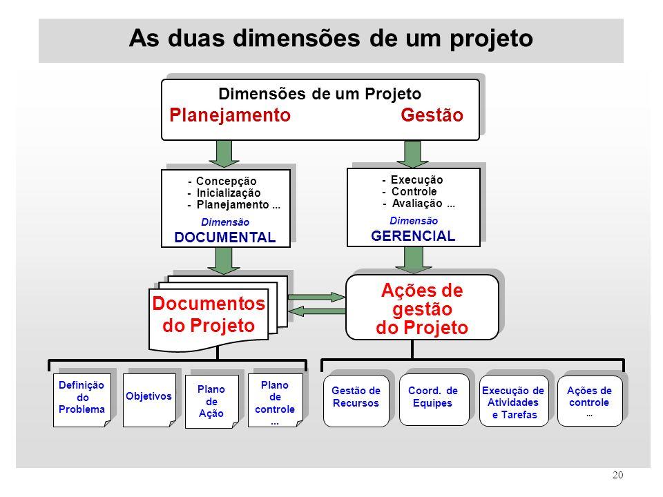 As duas dimensões de um projeto