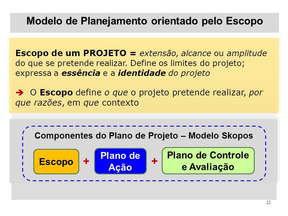 Modelo de Planejamento orientado pelo Escopo