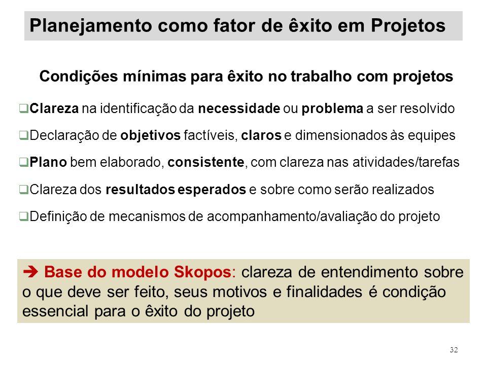 Planejamento como fator de êxito em Projetos