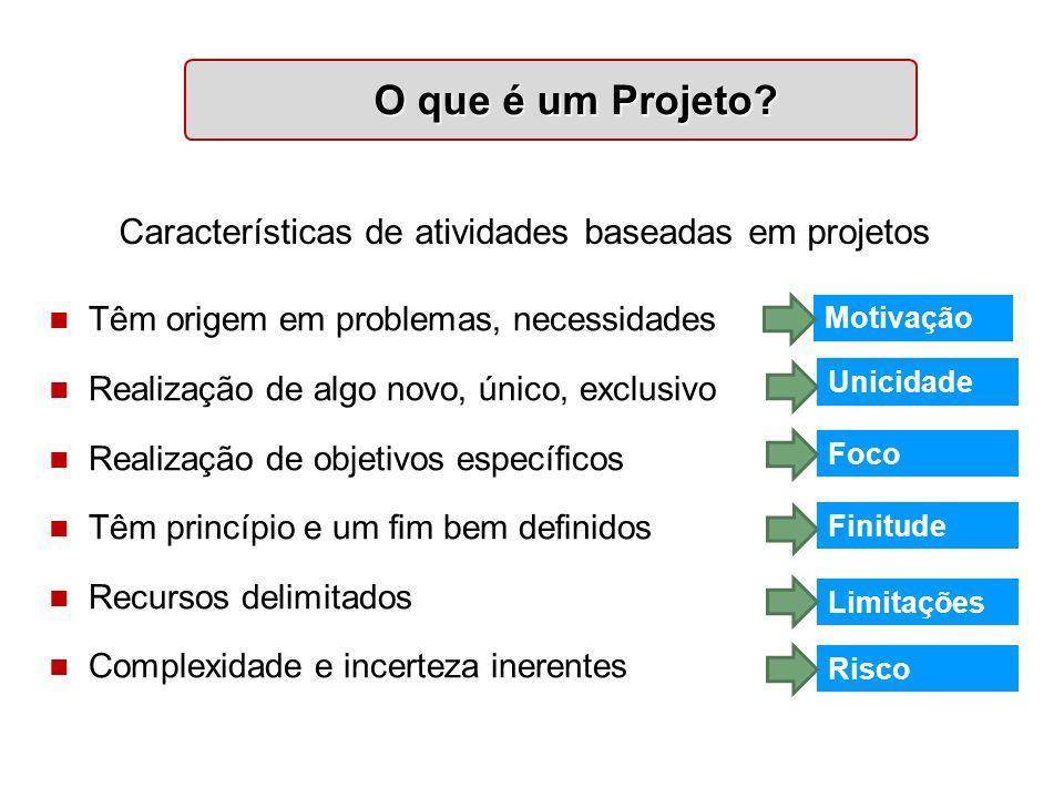 O que é um Projeto Características de atividades baseadas em projetos