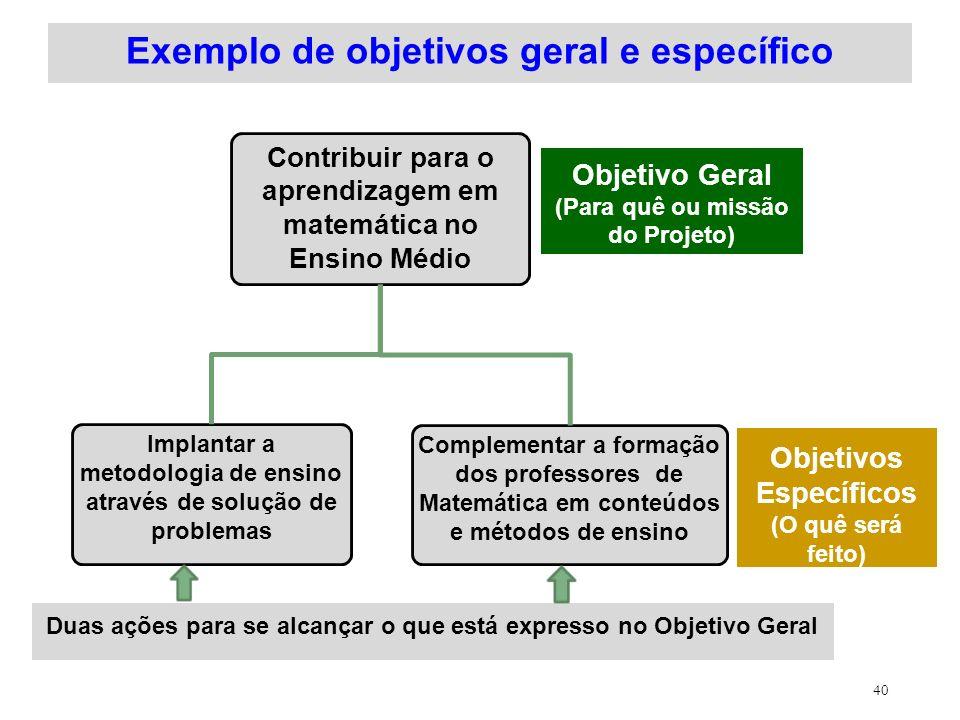 Exemplo de objetivos geral e específico