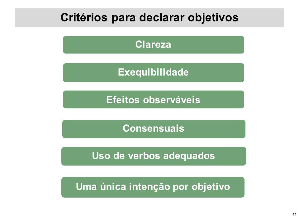 Critérios para declarar objetivos