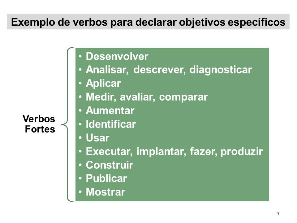 Exemplo de verbos para declarar objetivos específicos