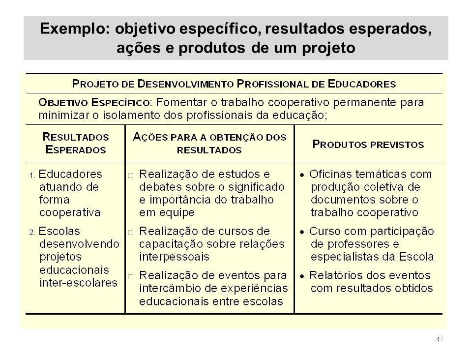 Exemplo: objetivo específico, resultados esperados, ações e produtos de um projeto