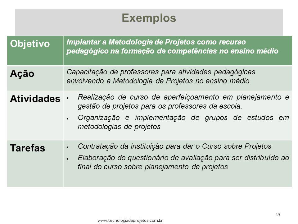 Populares Concepção, Planejamento e Gestão de Projetos Educacionais - ppt  JM56