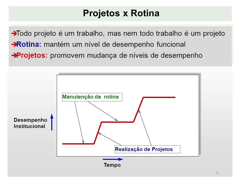 Projetos x Rotina Rotina: mantém um nível de desempenho funcional