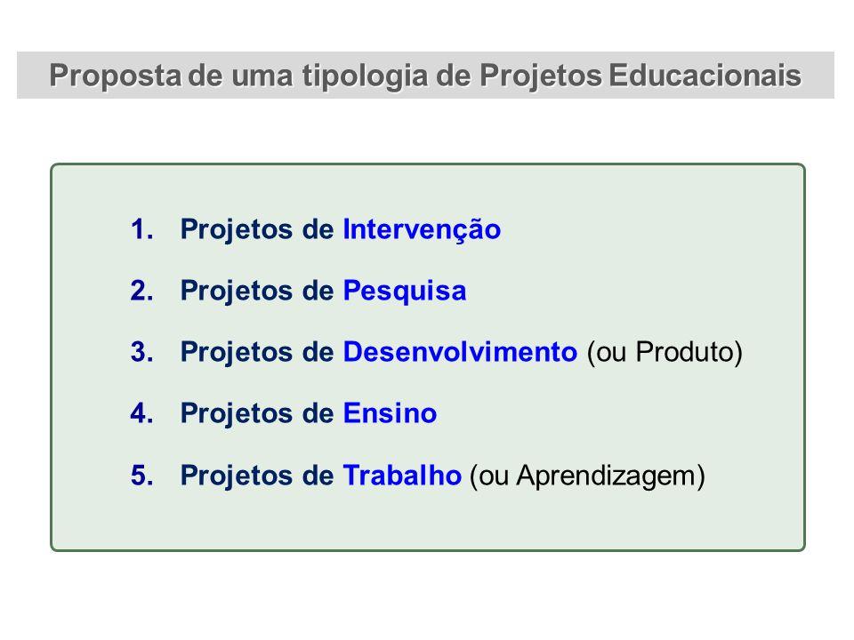 Proposta de uma tipologia de Projetos Educacionais