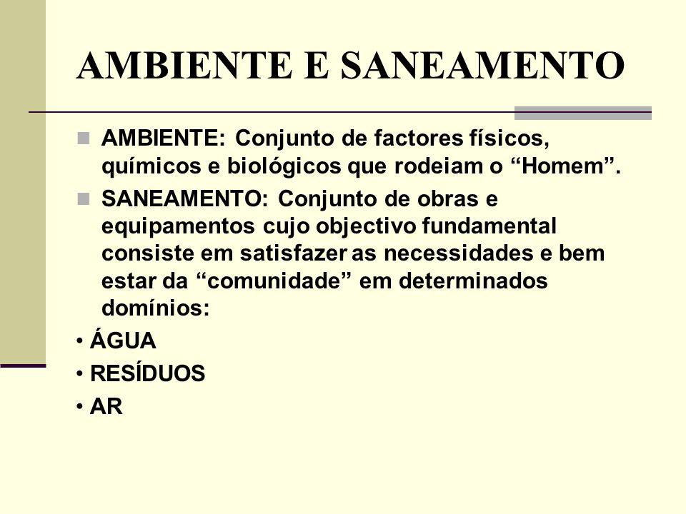 AMBIENTE E SANEAMENTO AMBIENTE: Conjunto de factores físicos, químicos e biológicos que rodeiam o Homem .