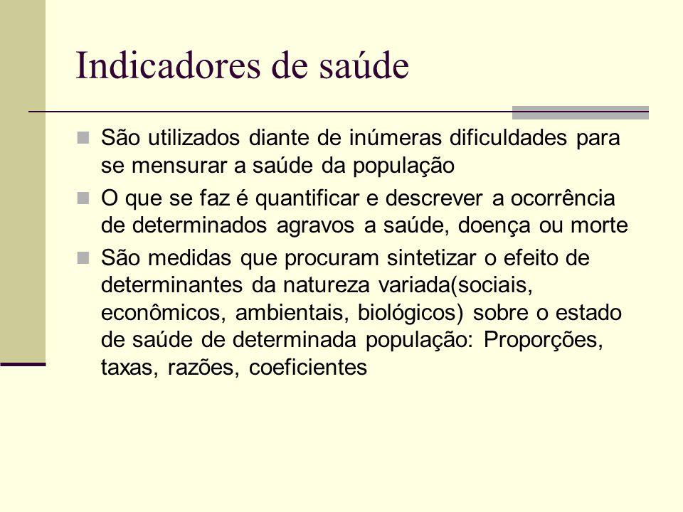 Indicadores de saúde São utilizados diante de inúmeras dificuldades para se mensurar a saúde da população.