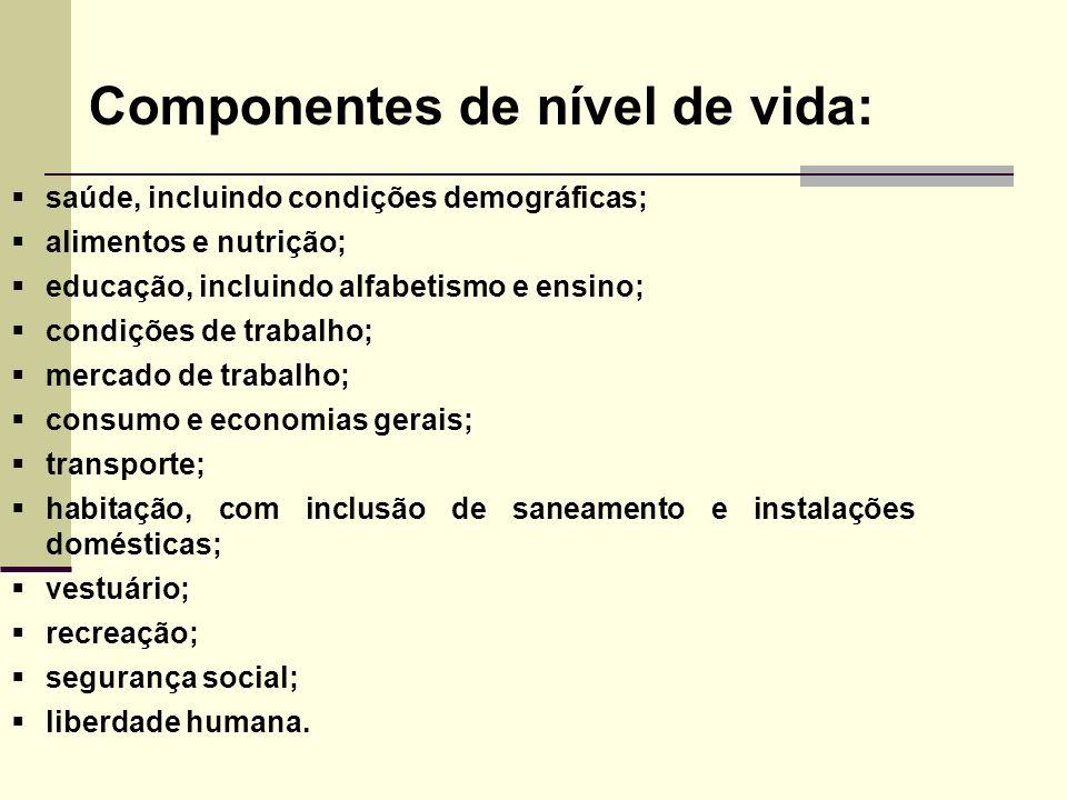 Componentes de nível de vida: