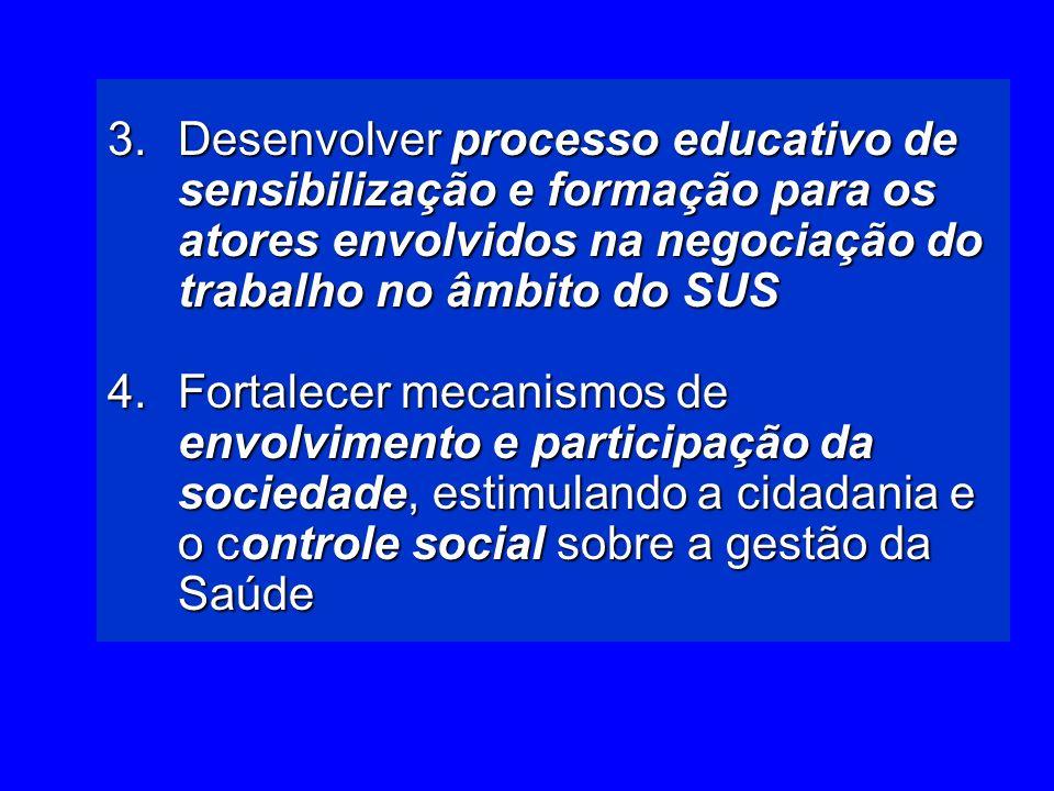 Desenvolver processo educativo de sensibilização e formação para os atores envolvidos na negociação do trabalho no âmbito do SUS
