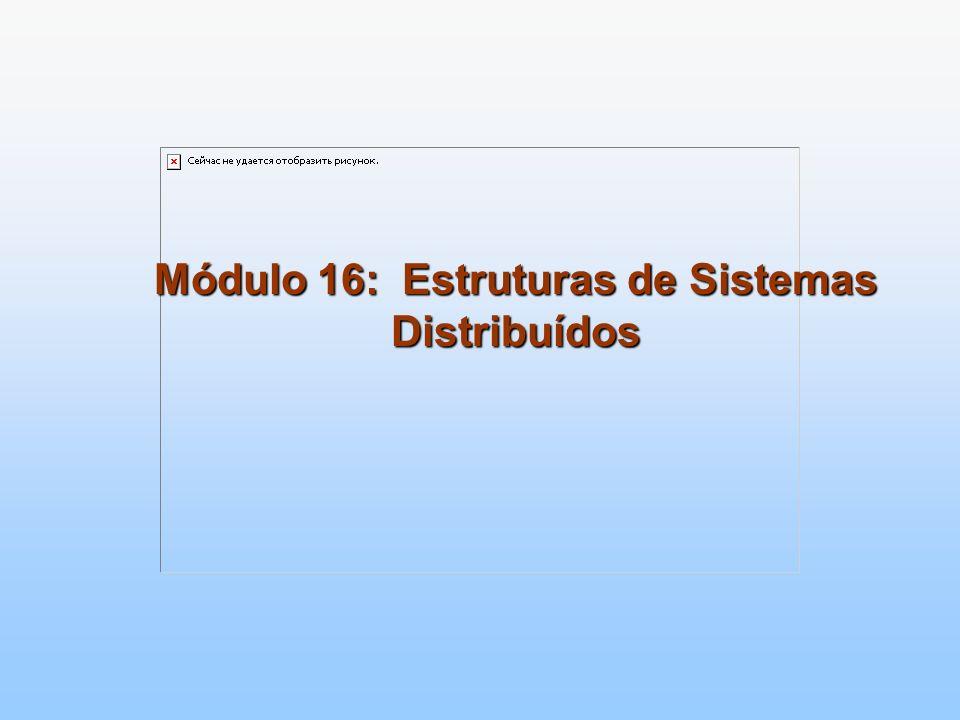 Módulo 16: Estruturas de Sistemas Distribuídos