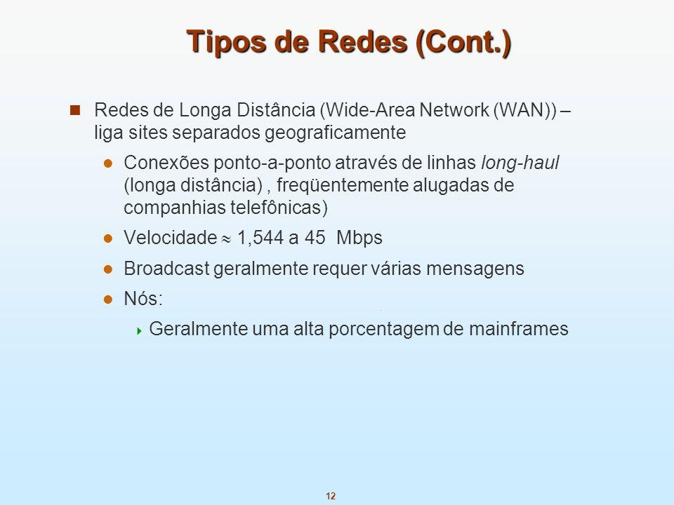 Tipos de Redes (Cont.) Redes de Longa Distância (Wide-Area Network (WAN)) – liga sites separados geograficamente.