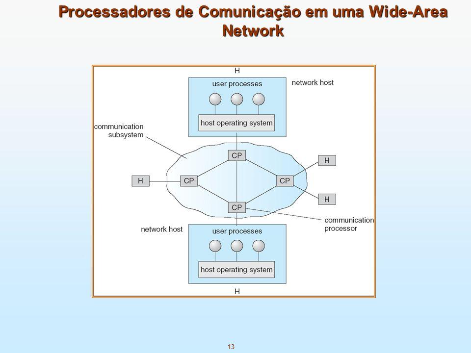 Processadores de Comunicação em uma Wide-Area Network