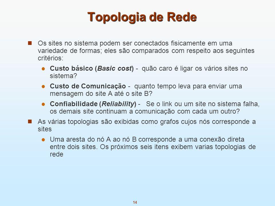 Topologia de Rede
