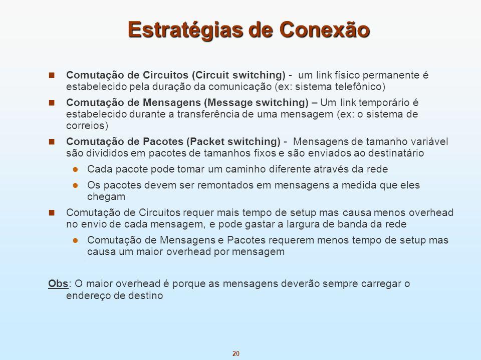 Estratégias de Conexão